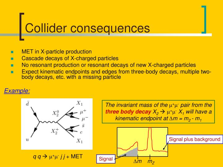 Collider consequences