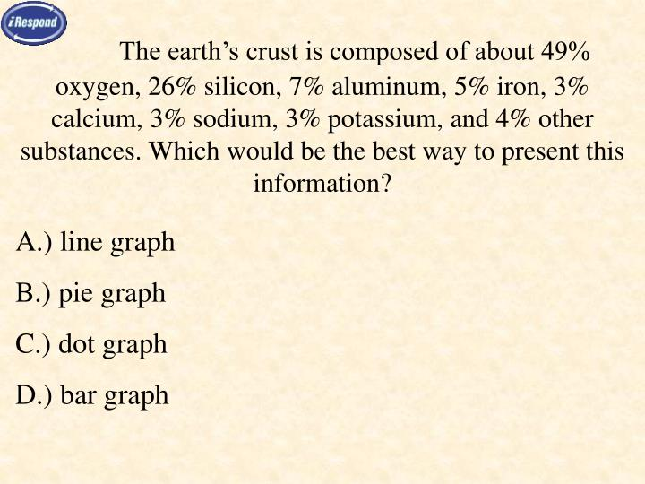 The earth's crust is composed of about 49% oxygen, 26% silicon, 7% aluminum, 5% iron, 3% calcium, 3% sodium, 3% potassium, and 4% other substances. Which would be the best way to present this information?