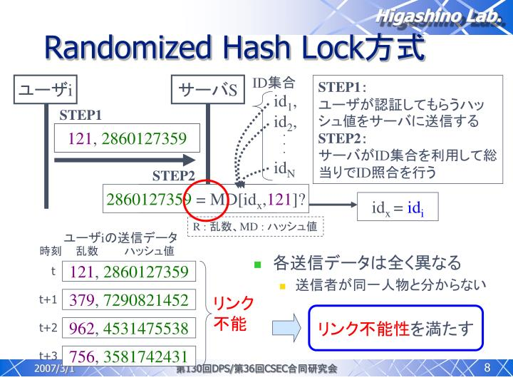 Randomized Hash Lock