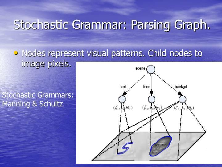 Stochastic Grammar: Parsing Graph.
