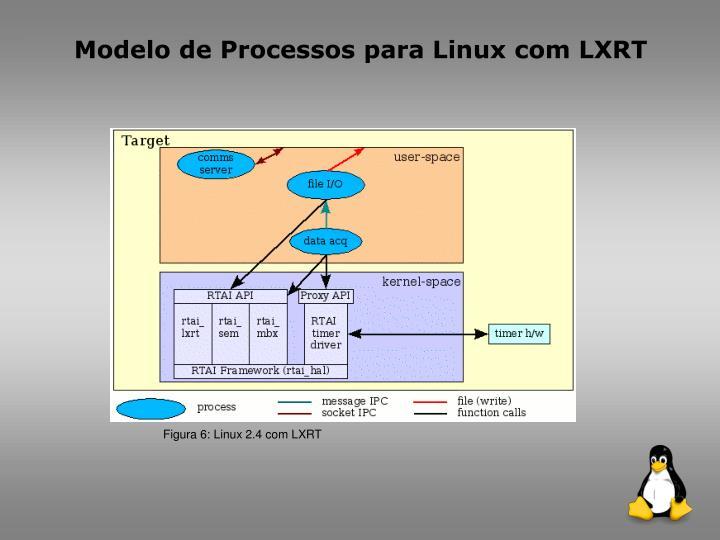 Modelo de Processos para Linux com LXRT