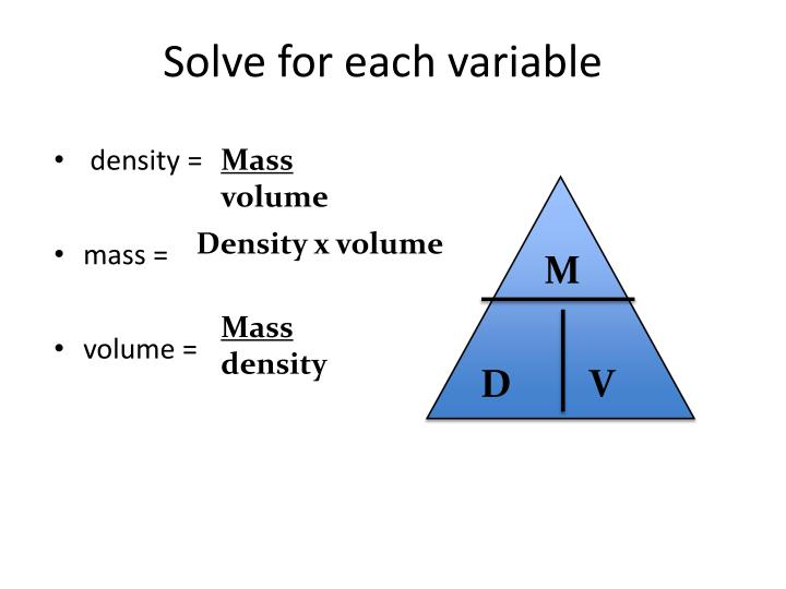 Solve for each variable