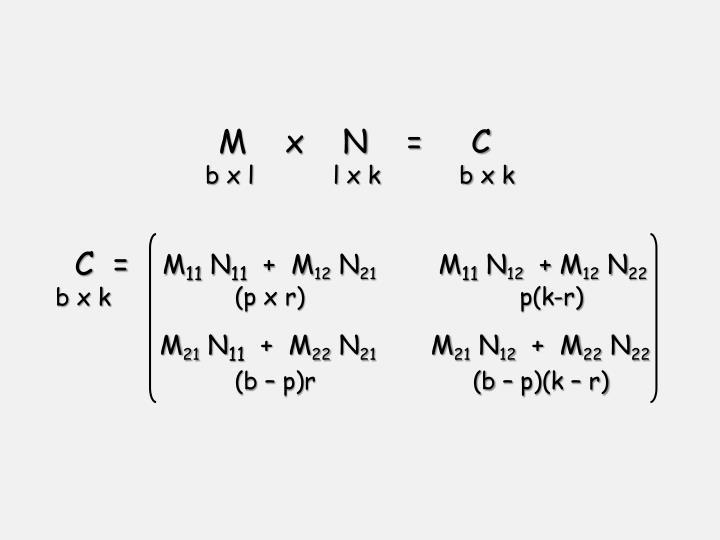 M    x    N    =     C