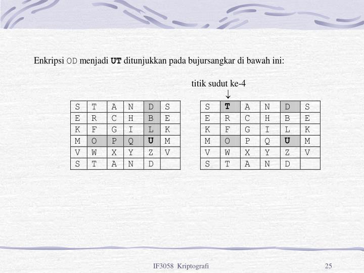 IF3058  Kriptografi