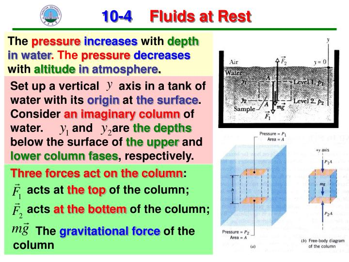 Set up a vertical      axis in a tank of water with its