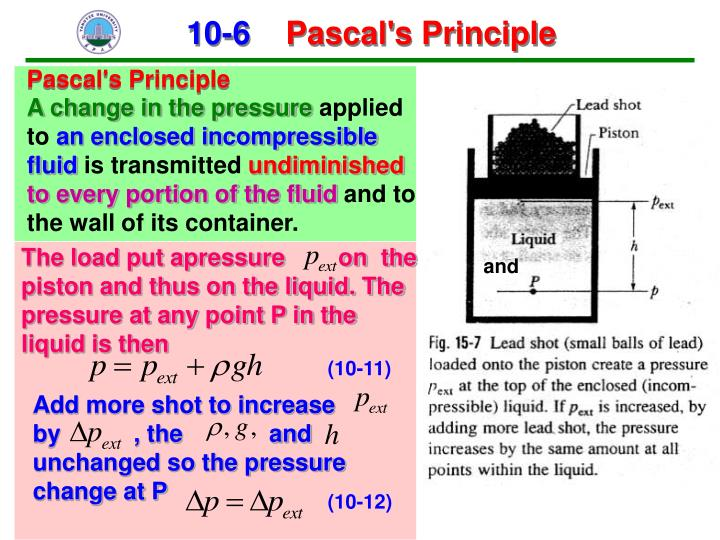 The load put apressure        on  the piston and thus on the liquid. The pressure at any point P in the liquid is then