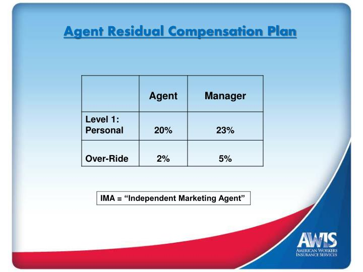 Agent Residual Compensation Plan
