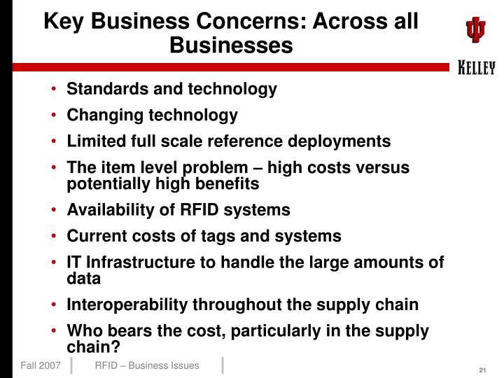 Key Business Concerns: Across all Businesses