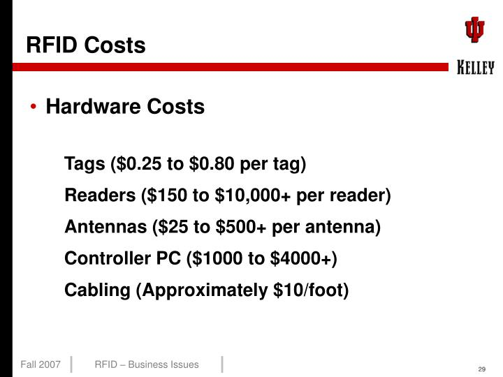 RFID Costs