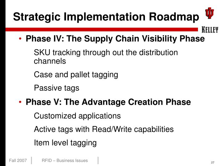 Strategic Implementation Roadmap