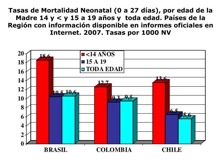 Tasas de Mortalidad Neonatal (0 a 27 días), por edad de la Madre 14 y < y 15 a 19 años y  toda edad. Países de la Región con información disponible en informes oficiales en Internet. 2007. Tasas por 1000 NV