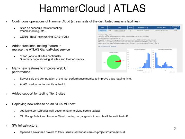 HammerCloud | ATLAS
