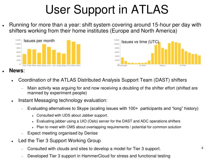 User Support in ATLAS