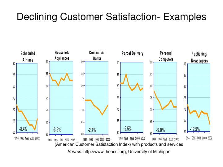 Declining Customer Satisfaction- Examples