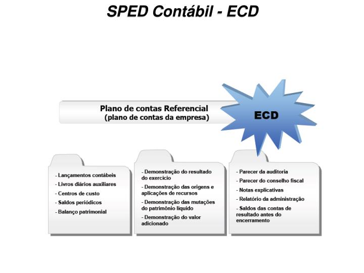 SPED Contábil - ECD