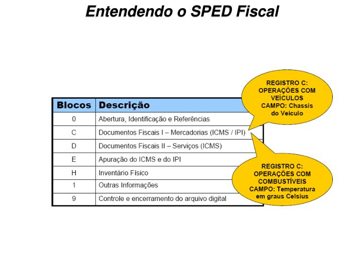 Entendendo o SPED Fiscal
