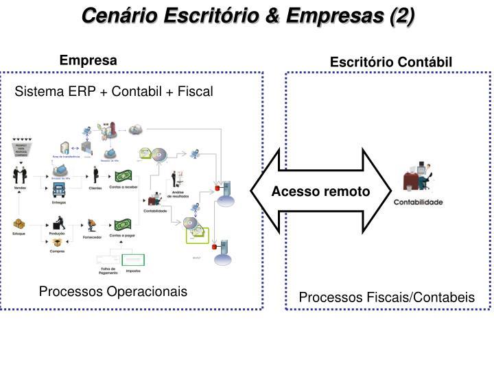 Cenário Escritório & Empresas (2)