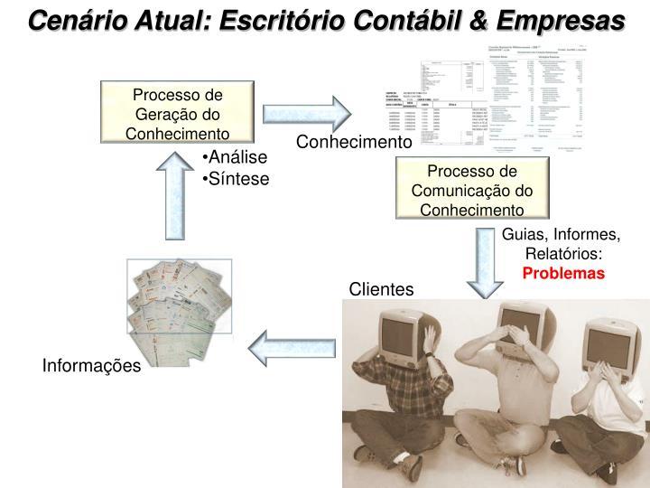 Cenário Atual: Escritório Contábil & Empresas