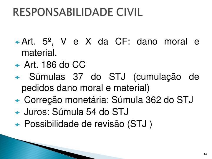 Art. 5º, V e X da CF: dano moral e material.