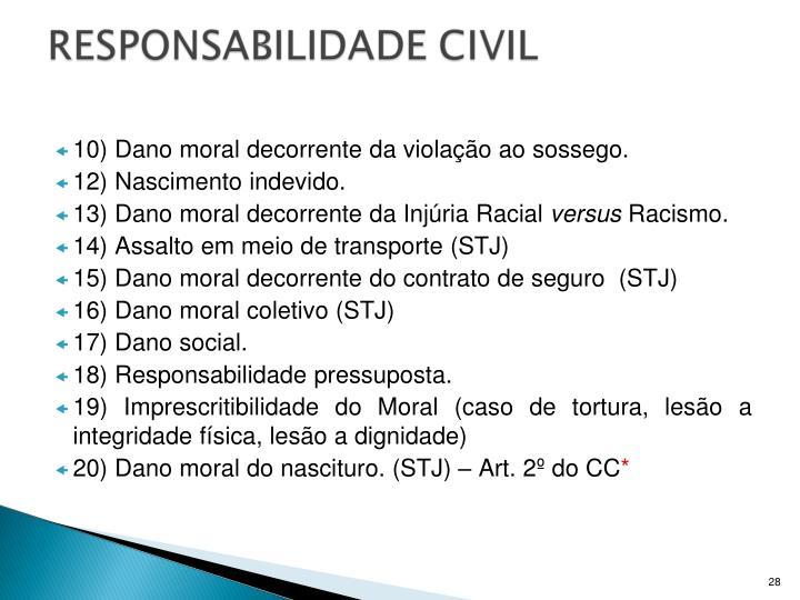 10) Dano moral decorrente da violação ao sossego.
