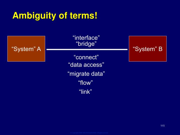 Ambiguity of terms!
