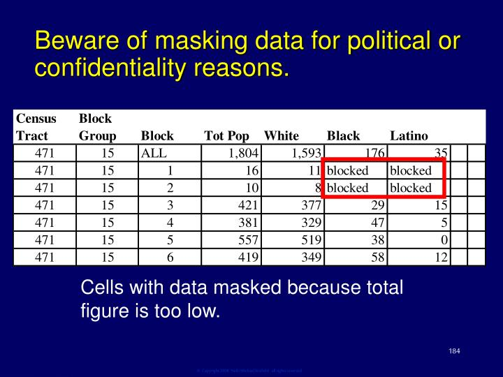 Beware of masking data for political or confidentiality reasons.