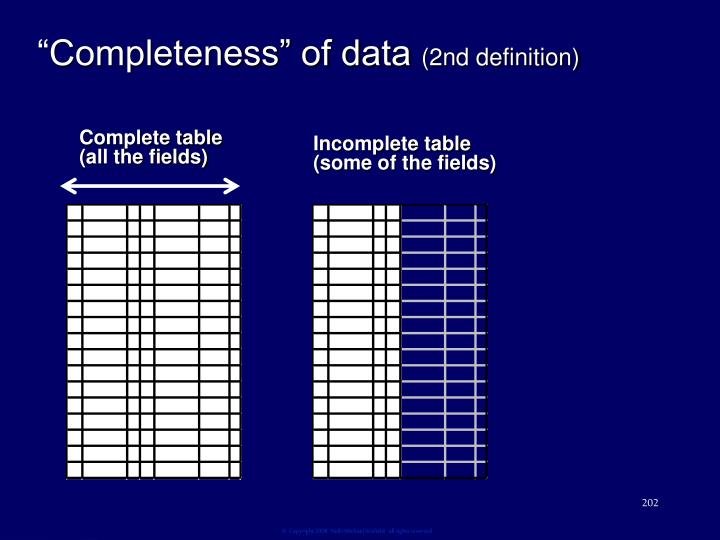 """Completeness"" of data"