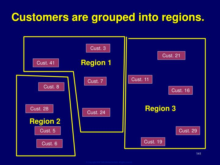 Customers are grouped into regions.