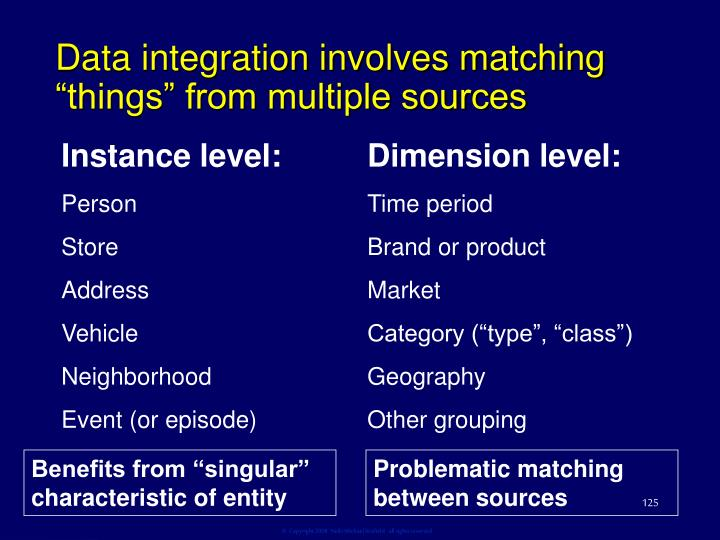 "Data integration involves matching ""things"" from multiple sources"