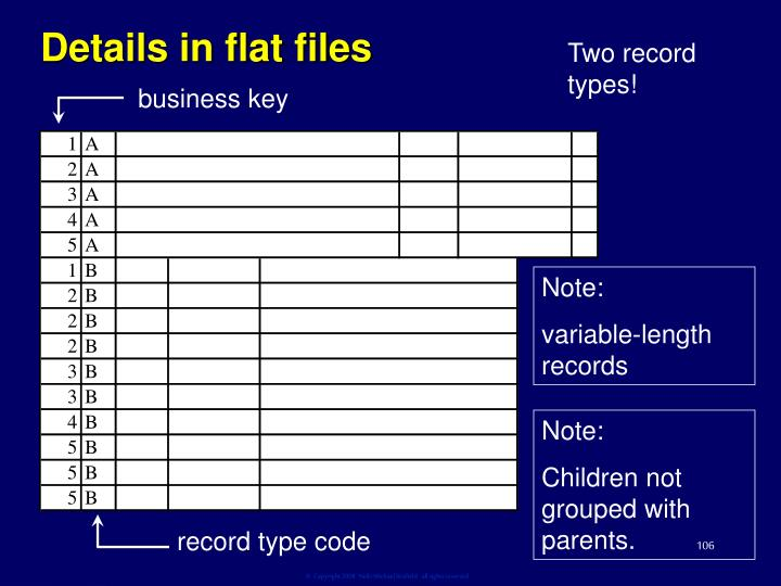 Details in flat files