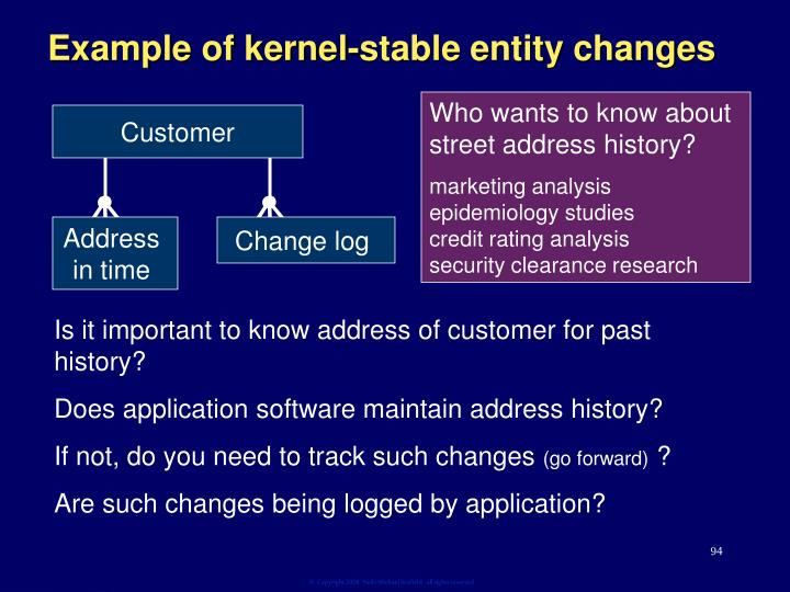 Example of kernel-stable entity changes