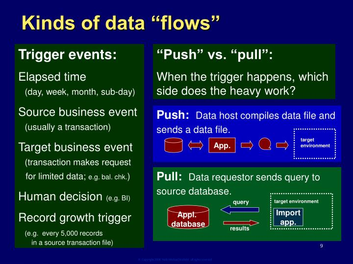 "Kinds of data ""flows"""