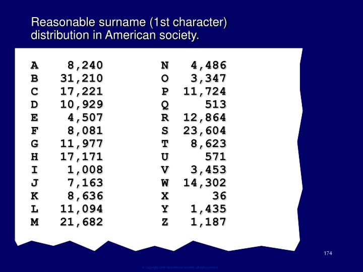 Reasonable surname (1st character) distribution in American society.