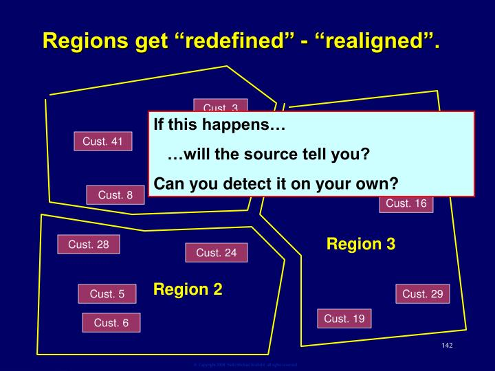 "Regions get ""redefined"" - ""realigned""."