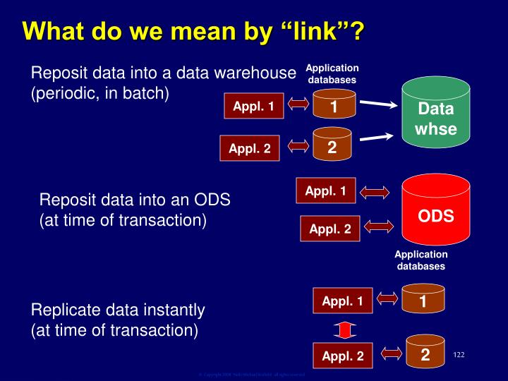 "What do we mean by ""link""?"