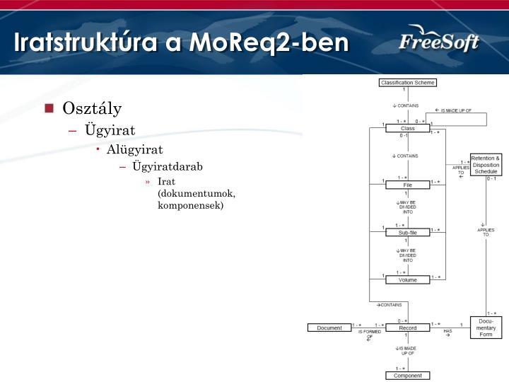 Iratstruktúra a MoReq2-ben