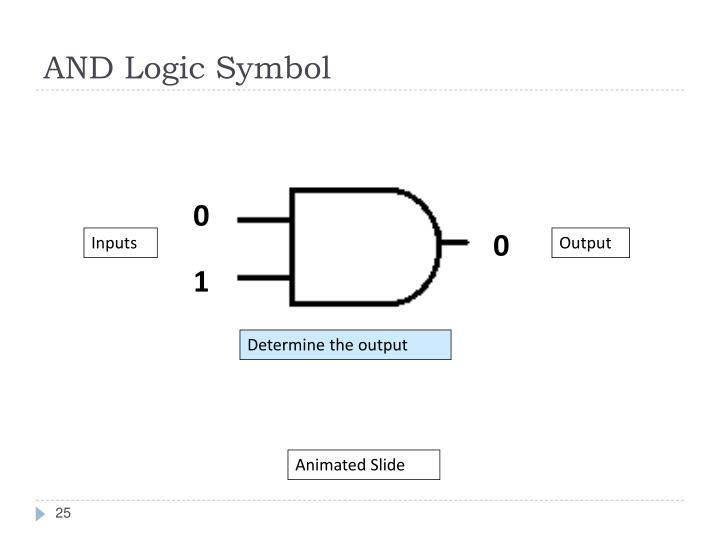 AND Logic Symbol