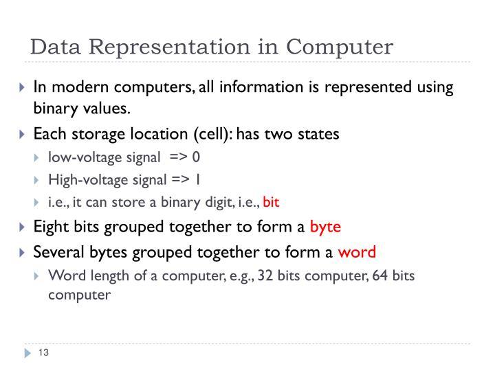 Data Representation in Computer
