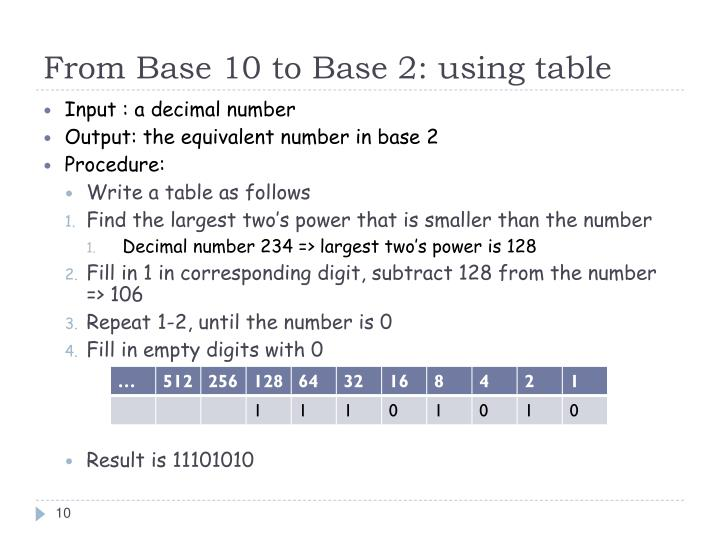 From Base 10 to Base 2: using table
