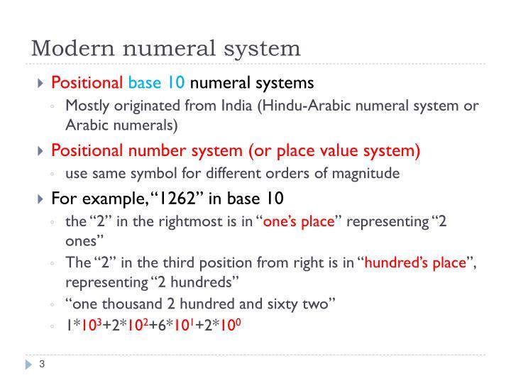 Modern numeral system