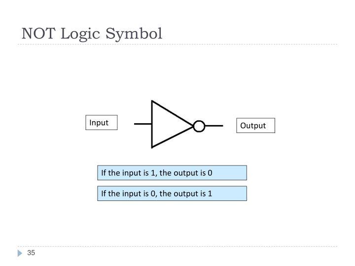 NOT Logic Symbol
