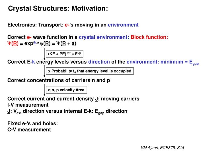 Crystal Structures: Motivation: