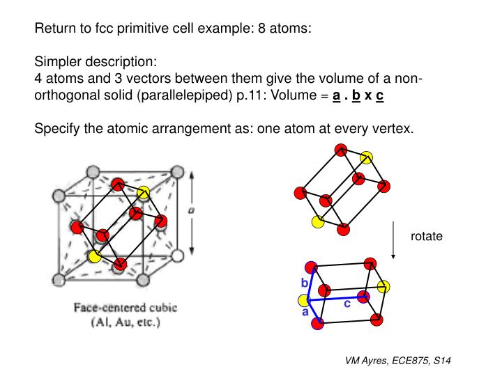 Return to fcc primitive cell example: 8 atoms:
