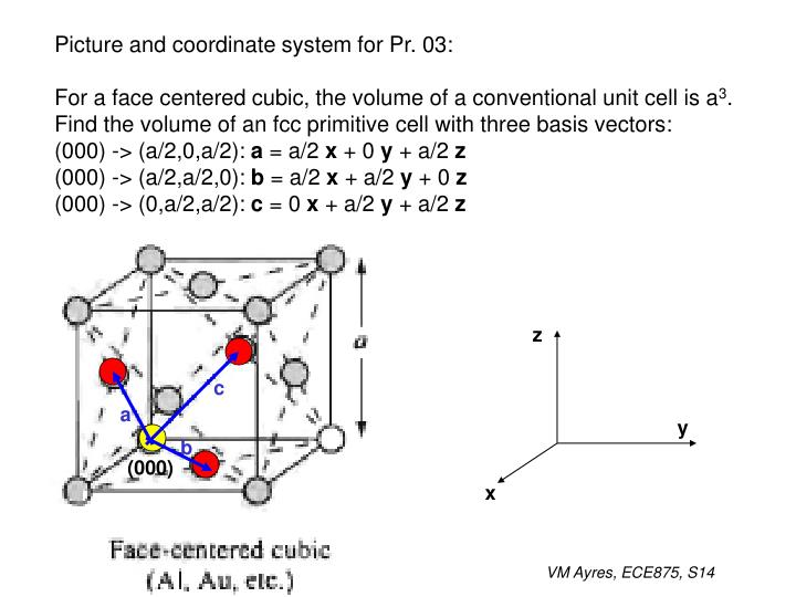 Picture and coordinate system for Pr. 03: