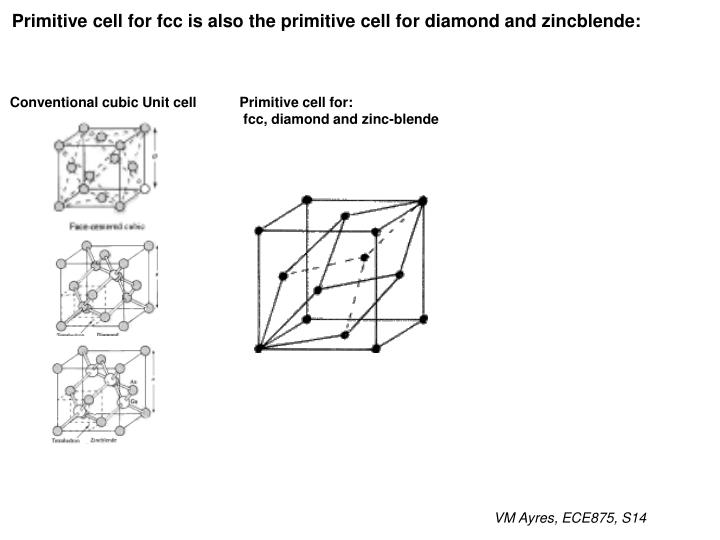 Primitive cell for fcc is also the primitive cell for diamond and zincblende:
