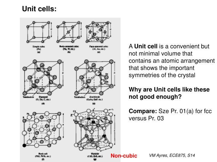 Unit cells: