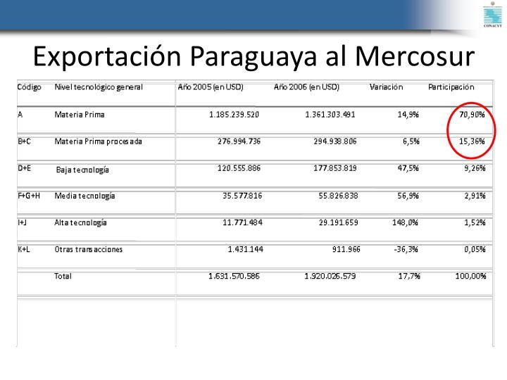 Exportación Paraguaya al Mercosur