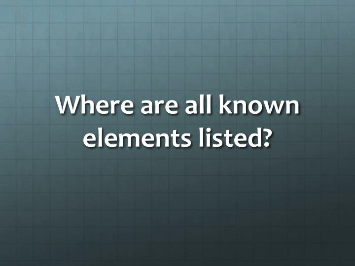 Where are all known elements listed?