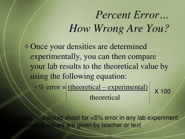 Percent Error…