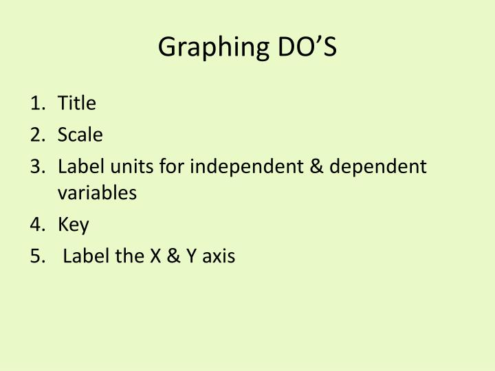 Graphing DO'S